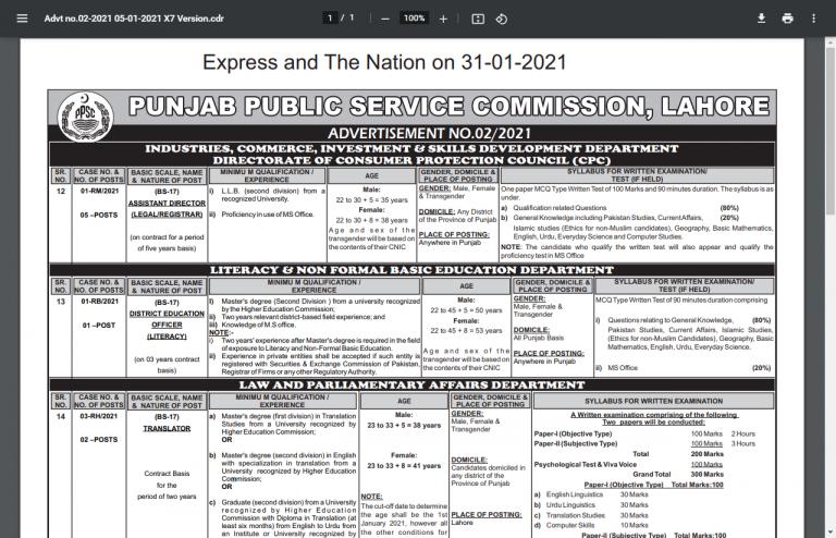 PPSC Jobs 2021 Latest Advertisement Apply Online www.pps.org.pk jobs
