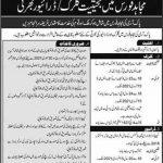 Mujahid Force jobs 2021| Latest Advertisement, Apply Online