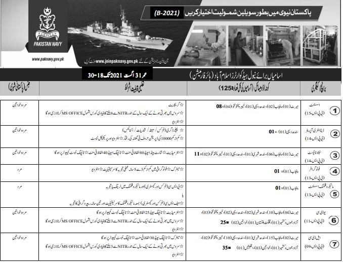 pak navy jobs advertismnet 2021