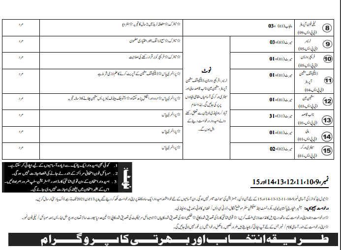 pakistan navy jobs advertismnet 2021